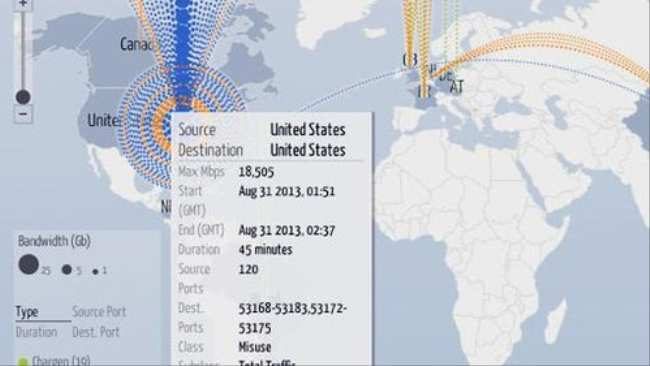 A Live Map of Ongoing DDoS Attacks - VICE
