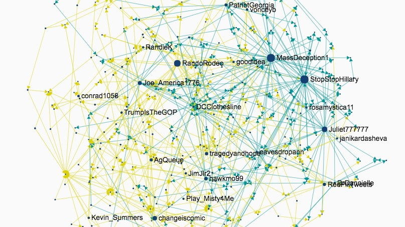 This Tool Maps The Spread Of Fake News Online Motherboard - Us navy map of future america hoax