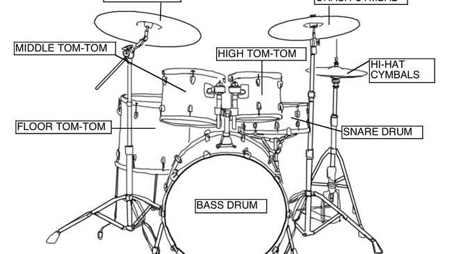 Excellent Dumbing For Drummies Actual Useful Tips On Being A Drummer Vice Wiring 101 Mecadwellnesstrialsorg